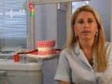 Odontología infantil. Cuidados e higiene de los aparatos de ortodoncia