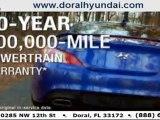 Miami Certified Preowned Hyundai, Doral Hyundai, ...