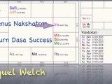 Nakshatra Lesson - Vedic Astrology Nakshatras
