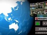 Bolsas; Mercados internacionales: Cierre  jueves 1 y media sesión viernes 2 de marzo