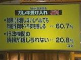 20120304バンキシャ!野田首相出演。放射性物質が健康に影響しないレベルがあるとウソ報道。