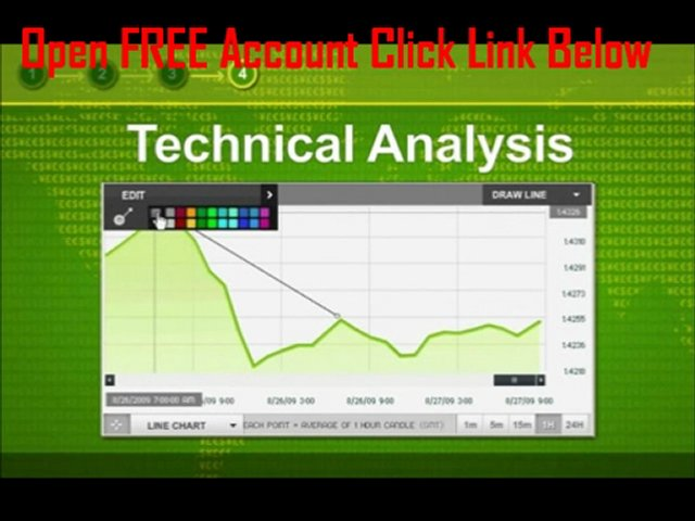 Currency Trading Tutorial Understand How You Can Trade Currencies Effectively