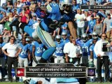 USA Today Sports - Impact of Weekend Performances - 9.24.12