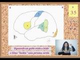 Neurologia 18 - Lenguaje entradas sensoriales y salidas motoras - Prof Manuel Lafarga