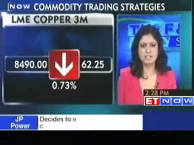 Commodity trading strategies by Anand Rathi Commodities