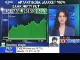 Sandeep Wagle : See Nifty between 5200 and 5400 range
