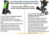 Greenworks 24052 15 Amp Electric Chipper vs.Patriot Products CSV-2515 14 Amp