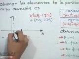 Obtener los elementos de la parábola con vértice fuera del origen, dada su ecuación (PARTE 2)