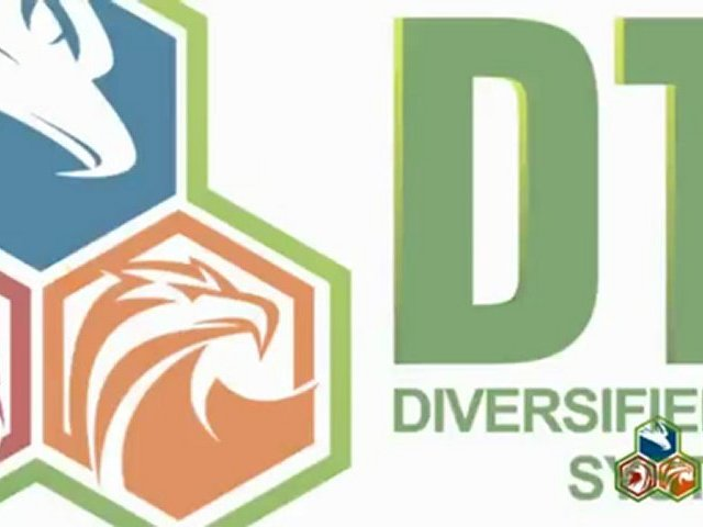 Diversified Trading Systems – DTS | Day Trading System …