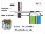EPUR BIOFRANCE Fonctionnement micro station d'épuration agréée.wmv