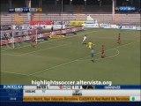 Ascoli-Livorno-2-0 Highlights all Goals Sky HD Serie Bwin
