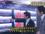 20120501 需給で電気料金変動 節電目指す「独立地区」
