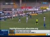 Ascoli-Empoli-1-1 Highlights All Goals Sky Sport HD Serie Bwin