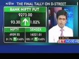 Markets end positive, capital goods, metals, lead