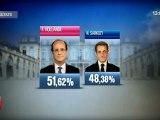 élection présidentielle 2012 - 2ème tour - élection de François Hollande et réactions en France