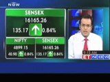Markets open in green ,Nifty Sensex up