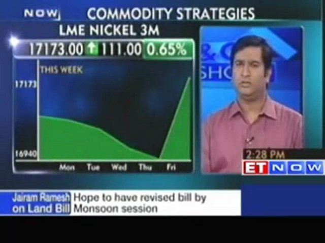 Top commodity trading bets by Kedia Commodities