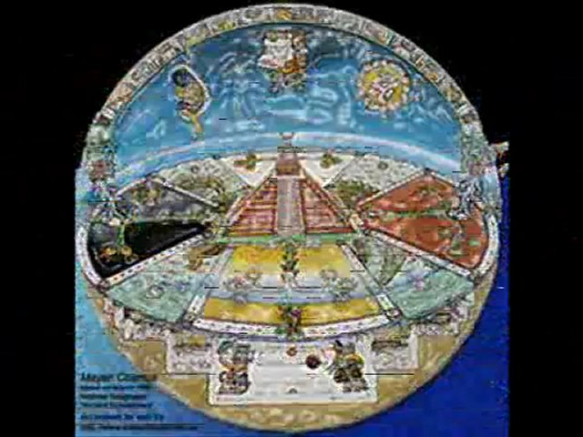 Vedic Astronomy IV