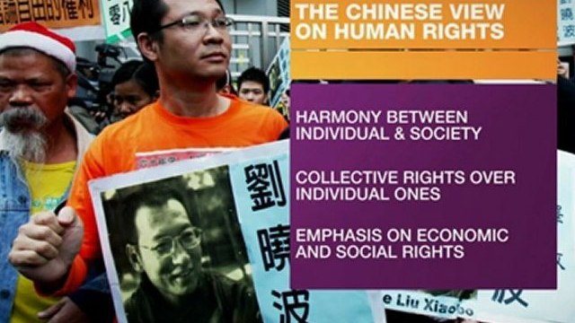 Inside Story - How does China define human rights?