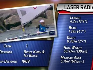 Laser Radial Class