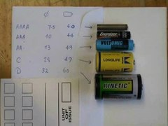 AAAA AAA AA C D and F Battery Cell comparison