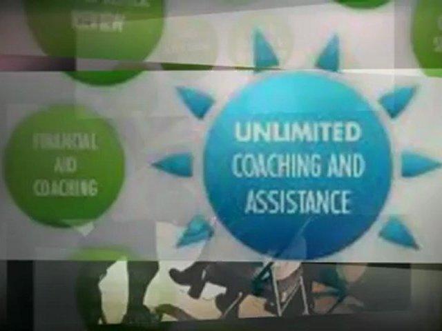 Coaching – Executive Coaching & Skills Management Training