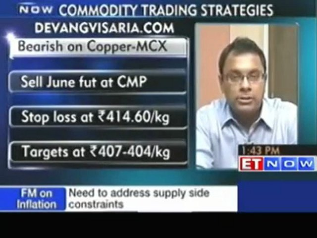 Agro commodities trading bets by D Visaria, Devangvisaria