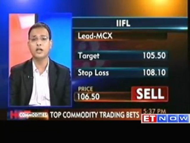 Top non agro commodities trading bets by experts