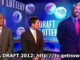 Marquis Teague NBA Draft 2012 drafted to Pacers speech