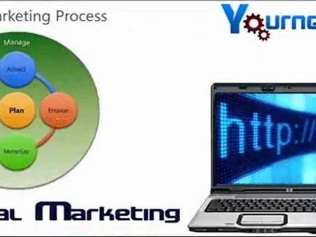 Search Engine Marketing Company Australia