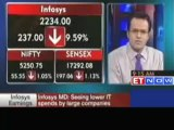 Markets open in red; Infosys, TCS, Wipro, HCL Tech down