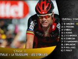 Tour - Vince Rolland, resiste Wiggins