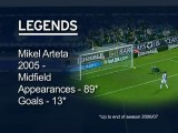Mikel Arteta- Everton The Official History