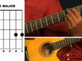 """Learn To Play """"G Major"""" On Guitar"""