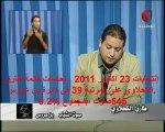 polémique Tarek Kahlaoui président  de l'Institut des études stratégiques en Tunisie