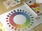 Peinture : Couleurs primaires et mélange de couleurs