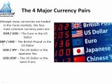 What Is Forex Trading - Introduction To Currency Trading and The Foreign Exchange Markets