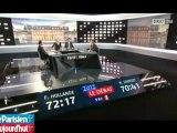 Hollande-Sarkozy, «un match nul qui favorise le candidat socialiste»