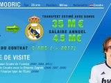 Le Real Madrid recrute Luka Modric !