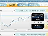 Analyse forex: l'indicateur MACD