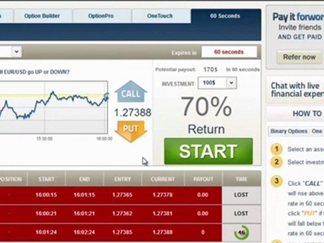Make money every sixty seconds from home trading binary options
