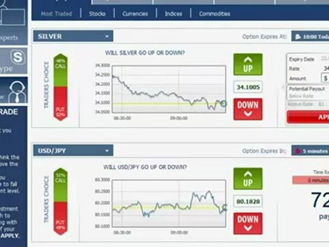 Earn $500 An Hour From Home Trading Binary Options