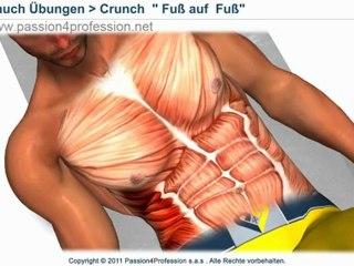 Übung für schräge Bauchmuskel