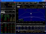Stock Option Trading   Stock Market Options