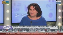 La Federal Reserve, première préoccupation des investisseurs : F. Rochette dans Intégrale Placements - 27/08