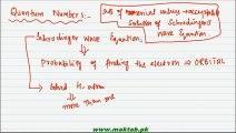 FSc Chemistry Book1, CH 5, LEC 19: Quantum numbers