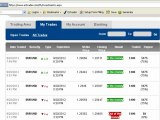 Binary Options Magnet Reviews: Make Money As A Beginner Binary Forex Options Trader