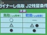 eスポ ガイナーレ鳥取 vs 大分トリニータ