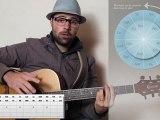 Théorie de base de guitare (théorie 01) avec zamzam