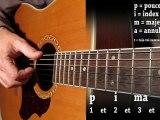 Les arpèges à la guitare (arpèges 01) avec zamzam